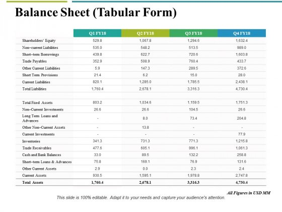 Balance Sheet Tabular Form Ppt PowerPoint Presentation Professional
