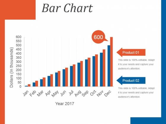 Bar chart PowerPoint templates, Slides and Graphics