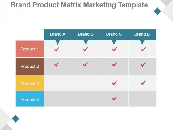 Brand Product Matrix Marketing Template Ppt PowerPoint Presentation