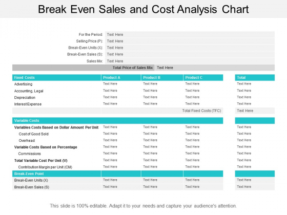 break even sales and cost analysis chart ppt powerpoint presentation