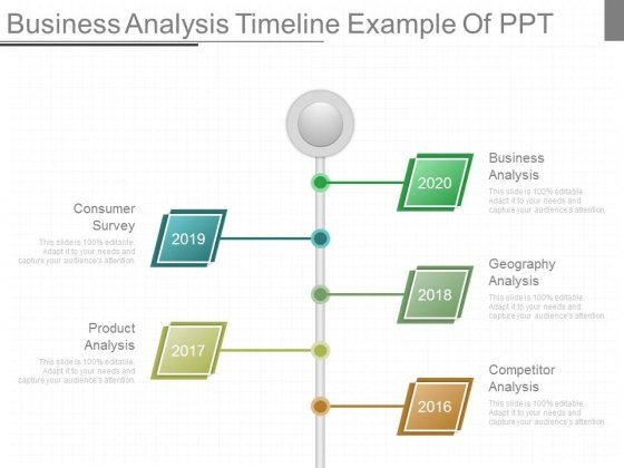 analysis report sample – Competitive Analysis Report Example