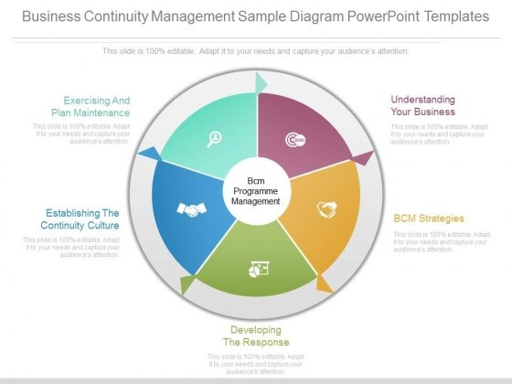 Business Continuity Management Sample Diagram Powerpoint Templates