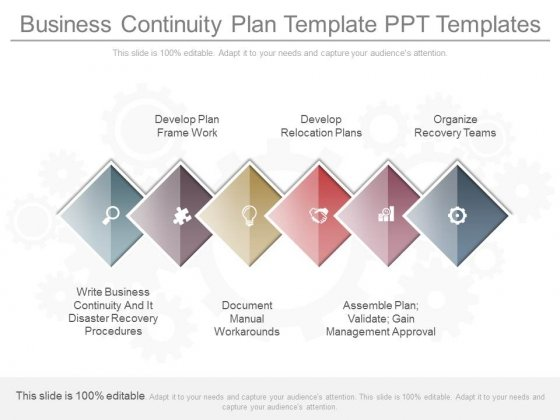 Business Continuity Plan Template Ppt Templates - PowerPoint Templates