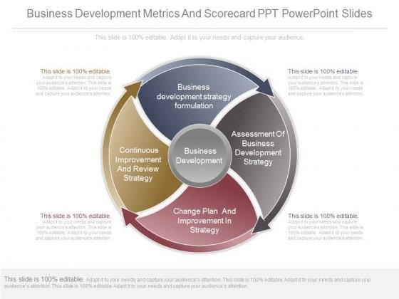 Business development PowerPoint templates, Slides and Graphics