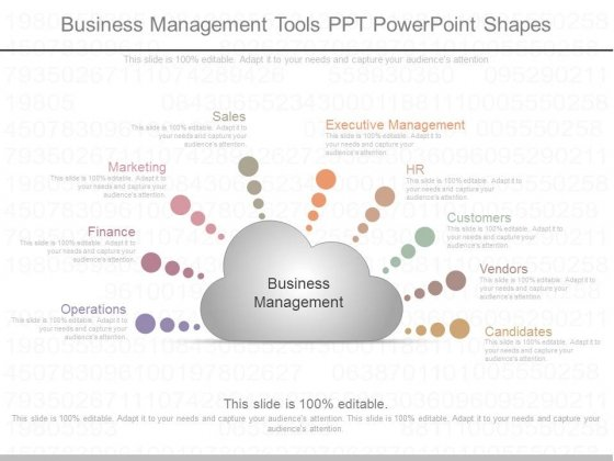3 business management tools