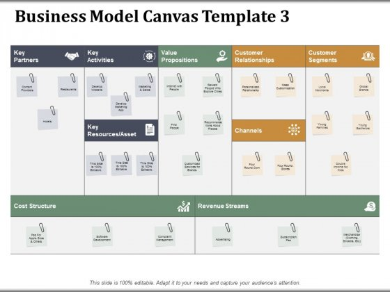 Business Model Canvas Template 3 Ppt PowerPoint Presentation Outline