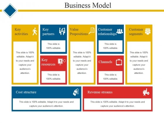 Business Model Template 1 Ppt PowerPoint Presentation Gallery