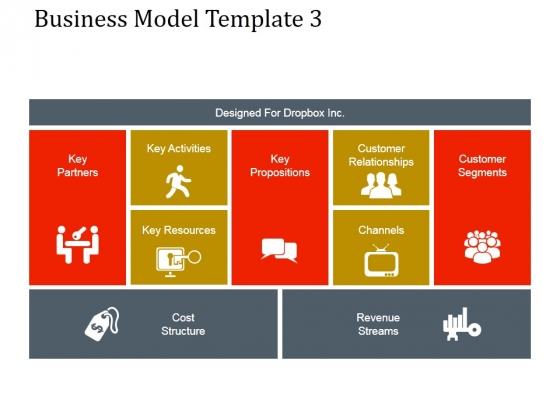 Business Model Template 3 Ppt PowerPoint Presentation Introduction