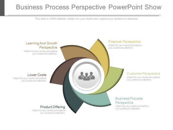 Business Process Perspective Powerpoint Show - PowerPoint Templates