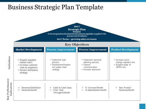 Business Strategic Plan Template Ppt PowerPoint Presentation Model