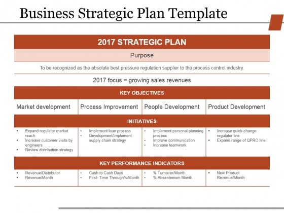 Business Strategic Plan Template Ppt PowerPoint Presentation