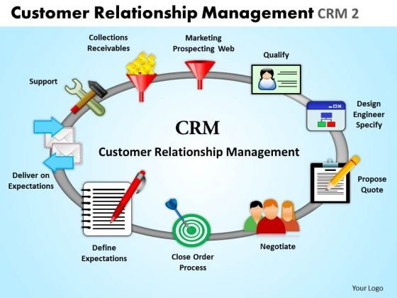Crm PowerPoint templates, Slides and Graphics