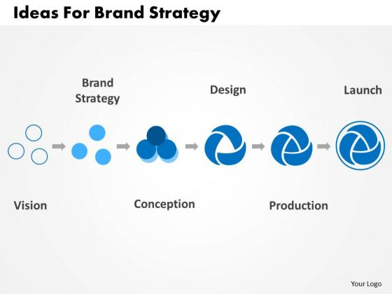 Brand Strategy PowerPoint templates, backgrounds Presentation slides - branding strategy