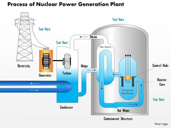 Business Diagram Process Of Nuclear Power Generation Plant
