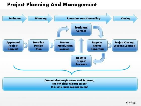 Business Diagram Project Planning And Management PowerPoint Ppt