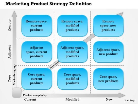 Business Framework Marketing Product Strategy Definition PowerPoint - define product