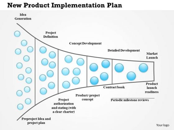 Business Framework New Product Implementation Plan PowerPoint
