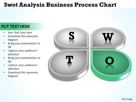 Business Logic Diagram Analysis PowerPoint Theme Process Chart Ppt