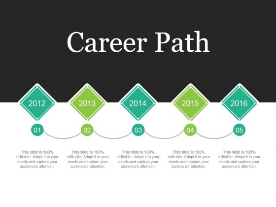 Career Path Template 2 Ppt PowerPoint Presentation Summary