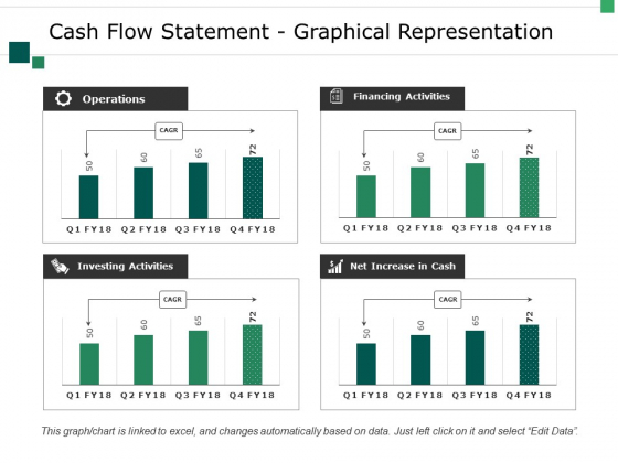 Cash Flow Statement Graphical Representation Ppt PowerPoint