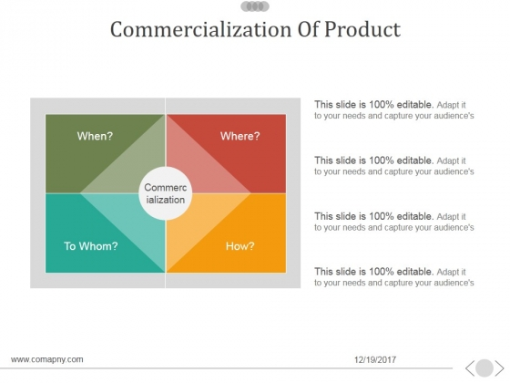 Commercialization Of Product Ppt PowerPoint Presentation Gallery