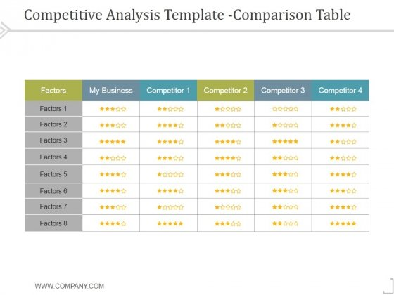 Competitive Analysis Comparison Table Template 1 Ppt PowerPoint