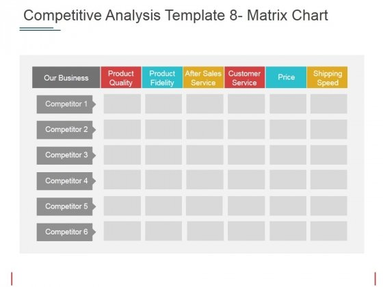 Competitive Analysis Matrix Chart Ppt PowerPoint Presentation