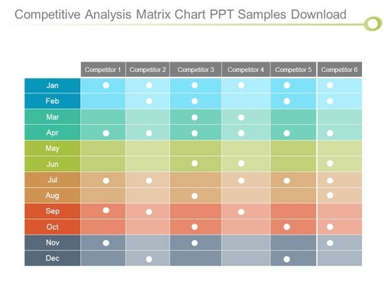 Competitive Analysis Matrix Chart Ppt Samples Download - sample competitive analysis 2