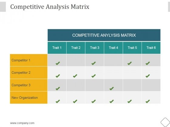 Competitive Analysis Matrix Ppt PowerPoint Presentation Infographic - competitor matrix template
