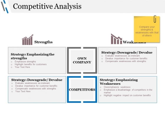 Competitive Analysis Ppt PowerPoint Presentation File Format - competitive analysis format