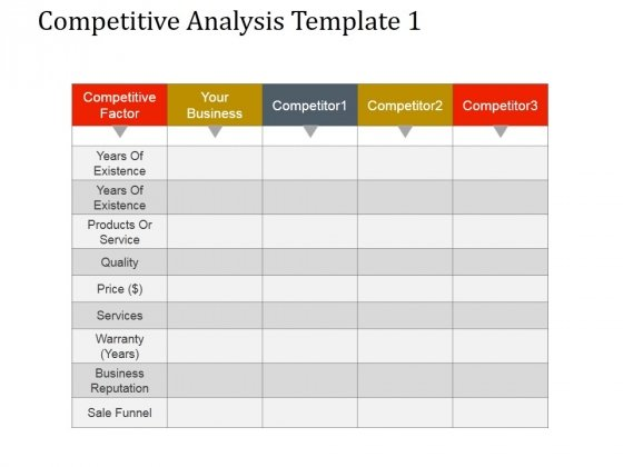 Competitive Analysis Template 1 Ppt PowerPoint Presentation Good - competitive analysis templates