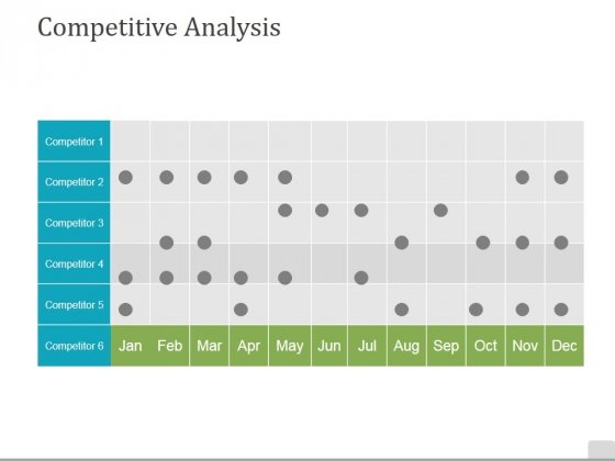 Competitive Analysis Template 2 Ppt PowerPoint Presentation Pictures