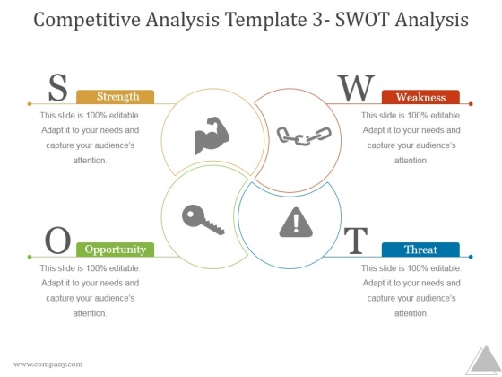 Competitive Analysis Template 3 Swot Analysis Ppt PowerPoint