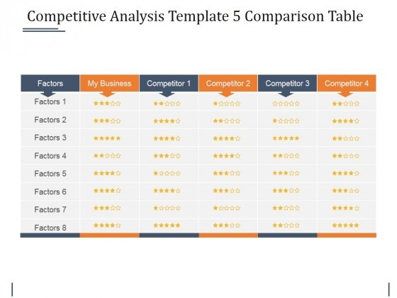 Competitive Analysis Template 5 Comparison Table Ppt PowerPoint