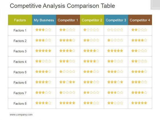 Competitive Analysis Template 5 Comparison Table Ppt PowerPoint - competitive analysis template
