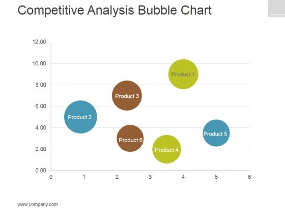 Competitive Analysis Template 7 Bubble Chart Ppt PowerPoint - bubble chart