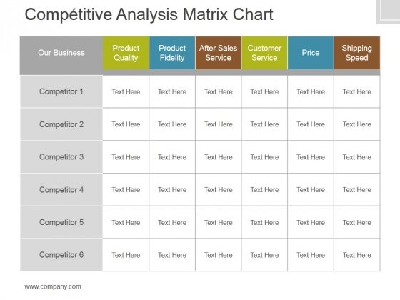 Competitive Analysis Chart Template Images - Template Design Ideas - competitor matrix template