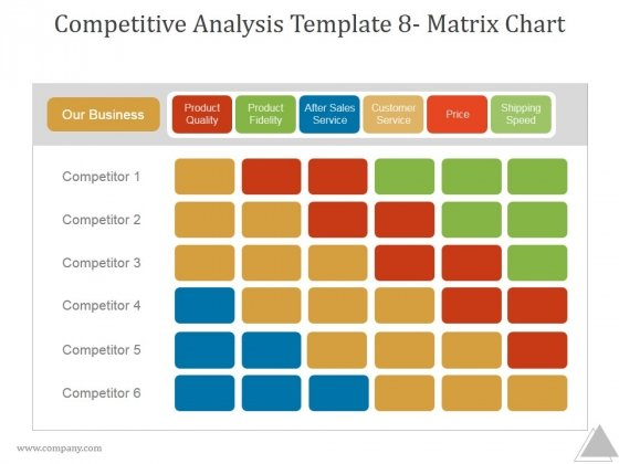 Competitive Analysis Template 8 Matrix Chart Ppt PowerPoint