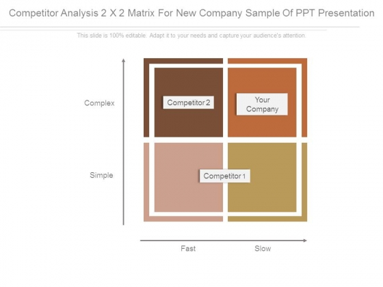 Sample Competitive Analysis 2 competitor analysis powerpoint - sample competitive analysis 2