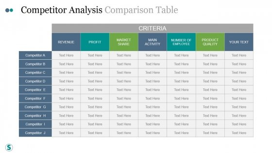 Competitor Analysis Comparison Table Ppt PowerPoint Presentation
