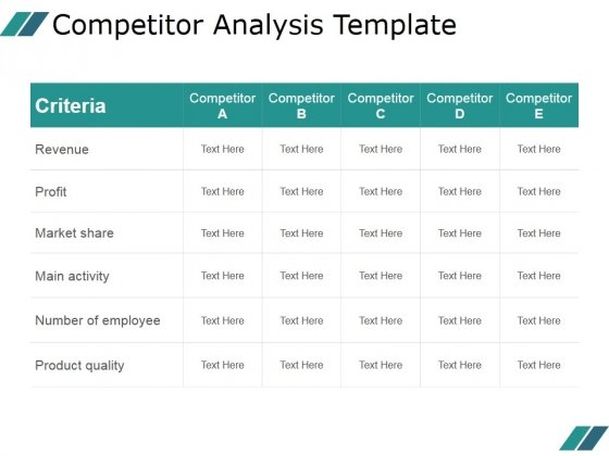 Competitor Analysis Template Ppt PowerPoint Presentation Model - competitive analysis templates
