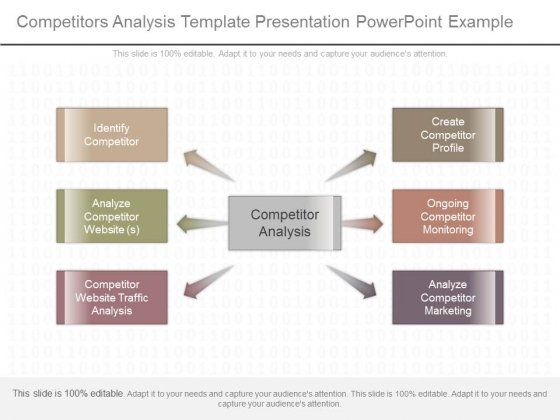Competitors Analysis Template Presentation Powerpoint Example - competitors analysis template