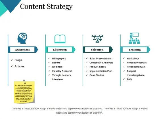 Content Strategy Ppt PowerPoint Presentation Summary - PowerPoint