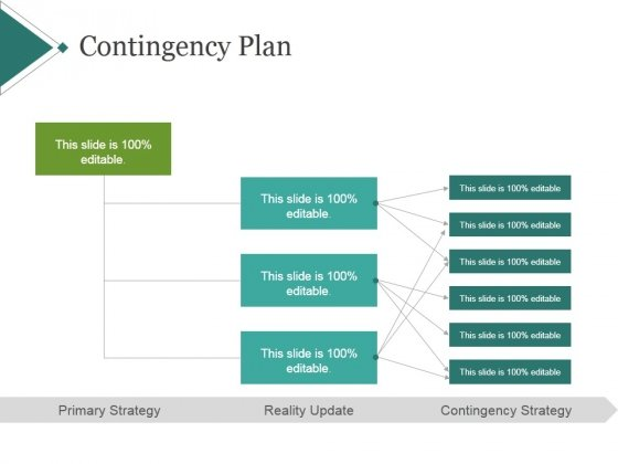 Contingency Plan Template 2 Ppt PowerPoint Presentation Ideas
