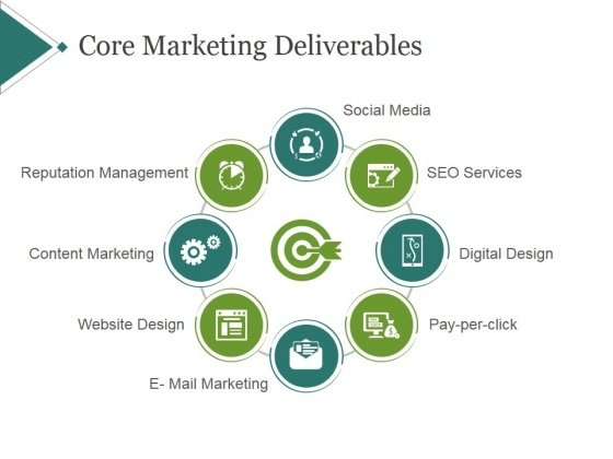 Core Marketing Deliverables Template 2 Ppt PowerPoint Presentation