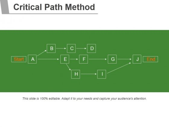 Critical Path Method Ppt PowerPoint Presentation Infographic