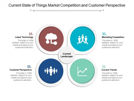 Current State Of Things Market Competition And Customer Perspective