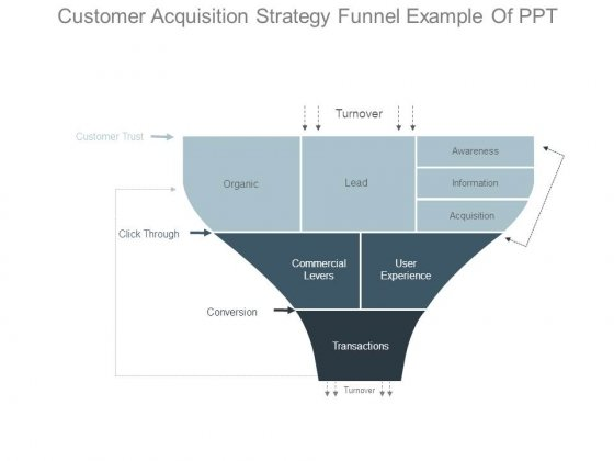 Customer Acquisition Strategy Funnel Example Of Ppt - PowerPoint - acquisition strategy
