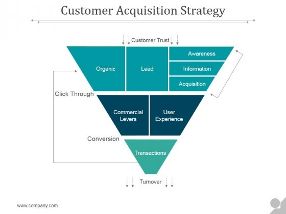 Customer Acquisition Strategy Ppt PowerPoint Presentation - acquisition strategy