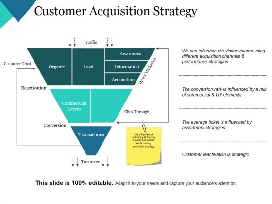 Customer Acquisition Strategy Ppt PowerPoint Presentation Show - acquisition strategy